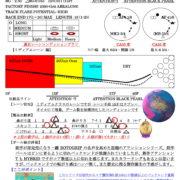 修正版ATTENTION-T石原-1